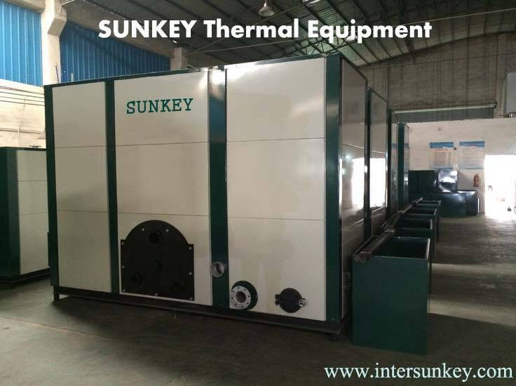 SUNKEY reliable quality biomass hot blast furnace for printing