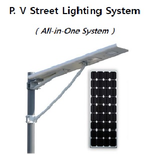 All-in-One Solar-powered Street Lighting