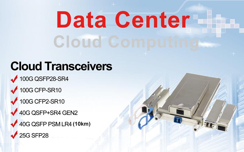 FIBER OPTIC SFP/SFP+/QSFP/QSFP28/XFP/CFP/CFP2/CFP4/X2 transceivers
