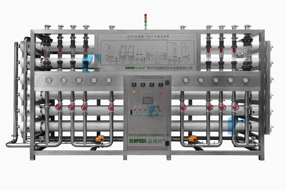 RO Drinking Water Treatment Equipment 25Ton/H