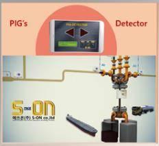 Pigging System