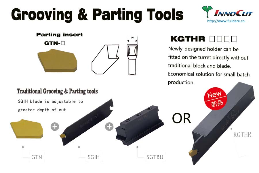 Carbide inserts, Grooving & Parting tools