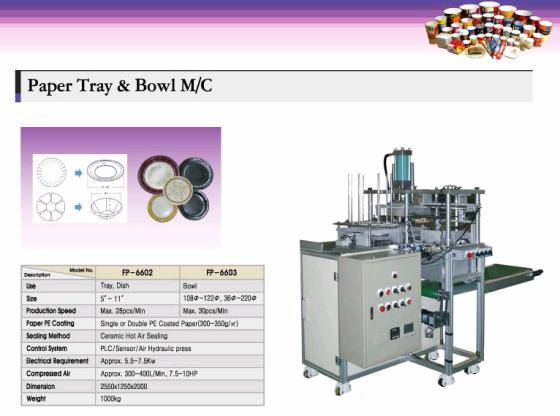 Paper plate & tray forming machine