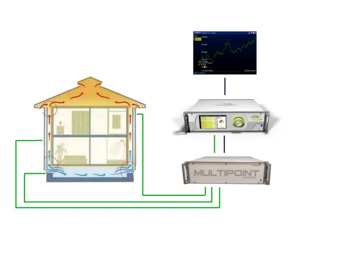Tracer Gas Monitoring System for Ventilation
