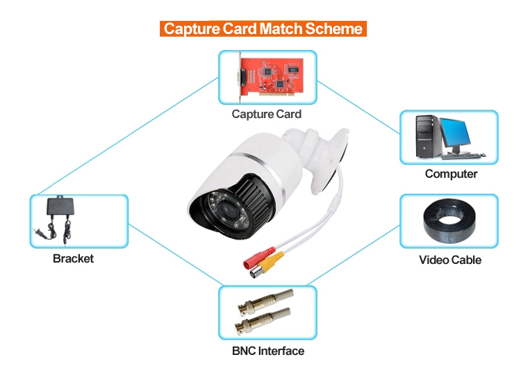 Mini sculpt 1200TVL extreme HD CCTV monitoring cameras