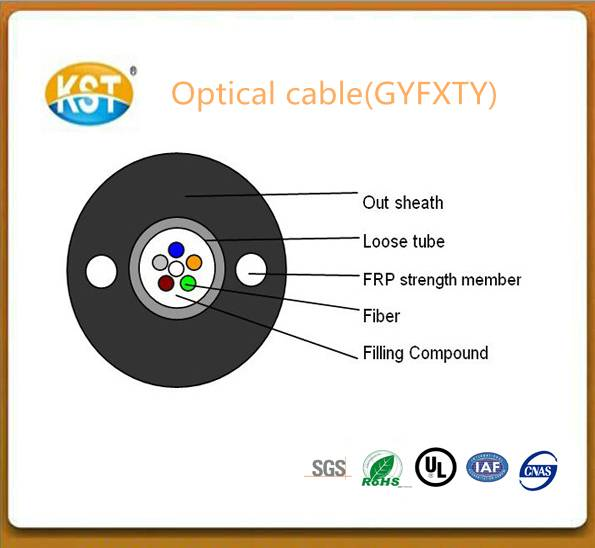 Fiber cable/2-12 cores non-metal Central Loose Tube Out Cable(GYFXTY)