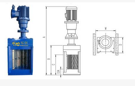 Single drum water grinder