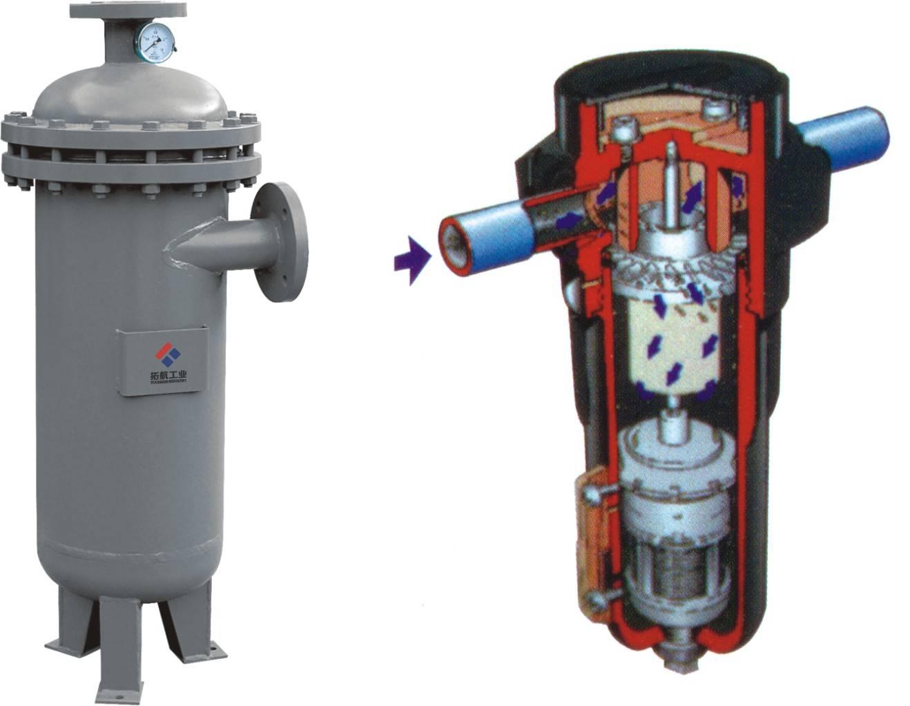 Фильтры газа и воды