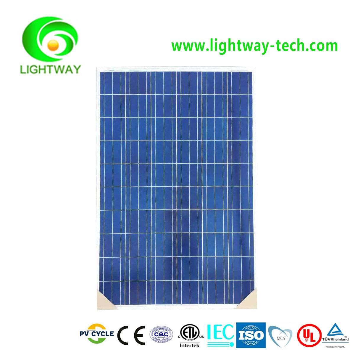 Cheap Price  250w polycrystalline A Grade solar moduls pv panel