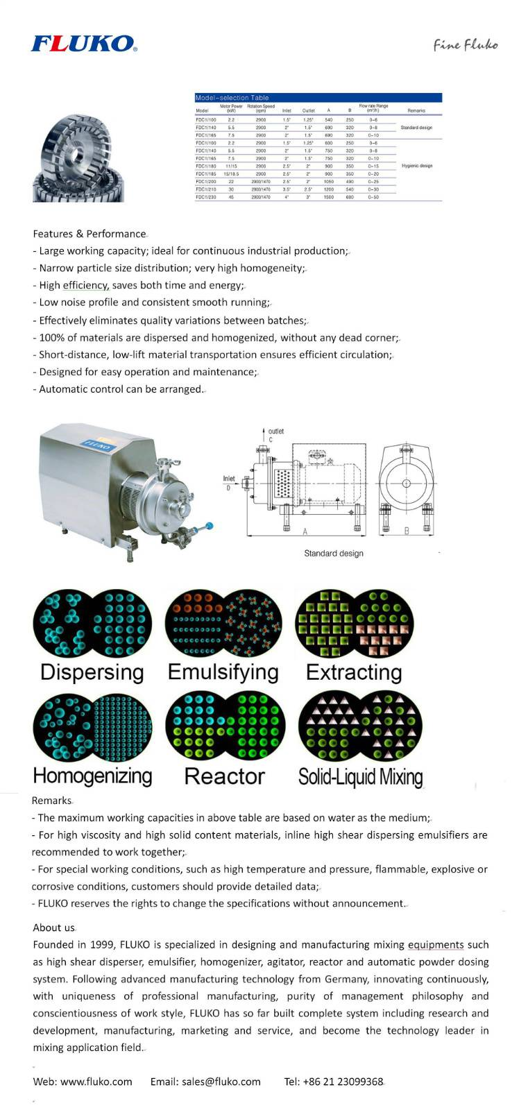 FLUKO Inline High Shear Dispersing Emulsifier