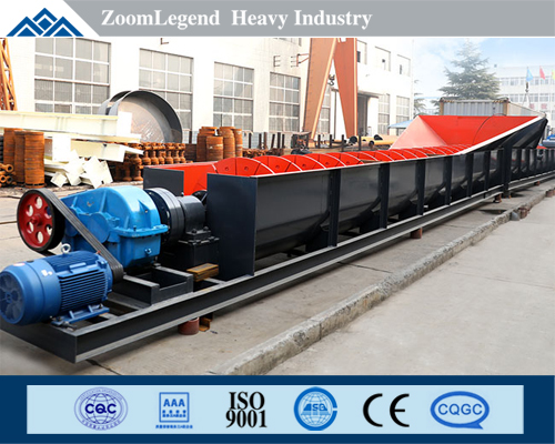 High power sprial sand washer for sale in India
