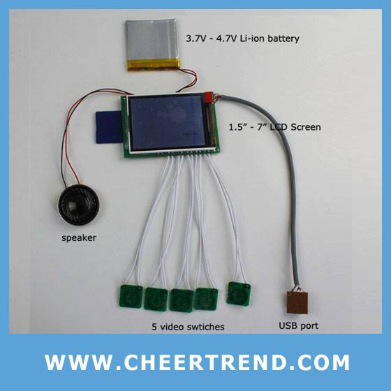 """2.4""""/2.8""""/3.5""""/4.3""""/7"""" video module for greeting cards"""