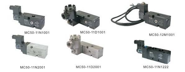 2 way air solenoid valve of pneumatic equipment