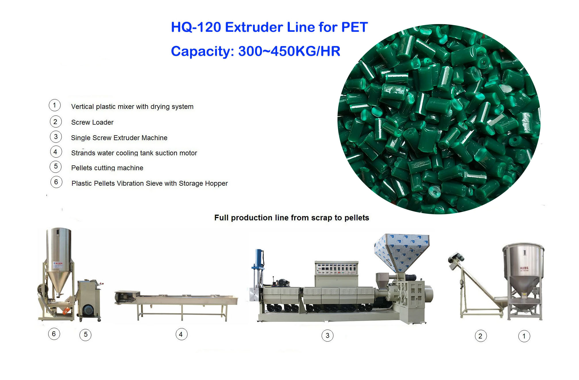 PET packing belt recycling extruder
