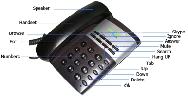 USB PHONE(SK-04)