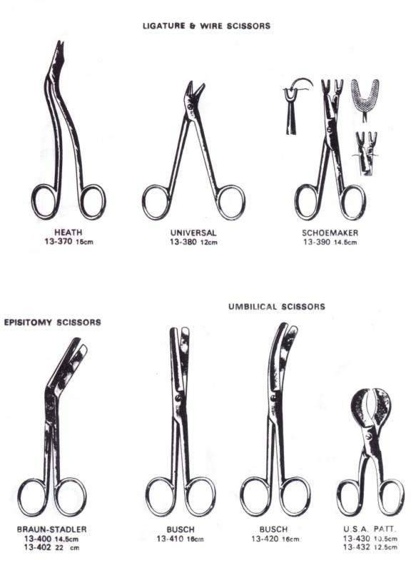 Surgical General Instruments