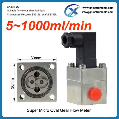 flow water meter, better than Aqua Metro flow water meter