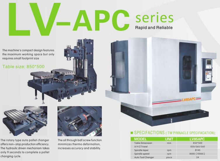 LV-APC series cnc automatic tool changer