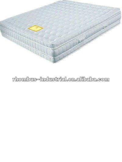 King size box spring mattress Victor