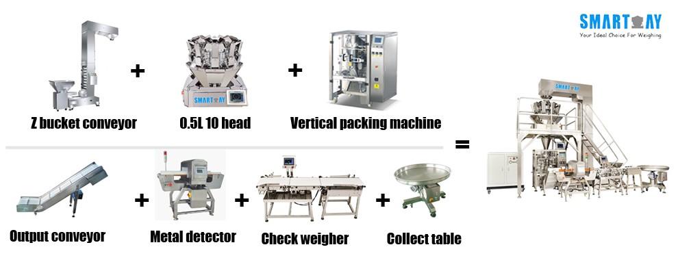 0.5L Hopper High Accuracy High Speed 10-200g Price Tea Packing Machine