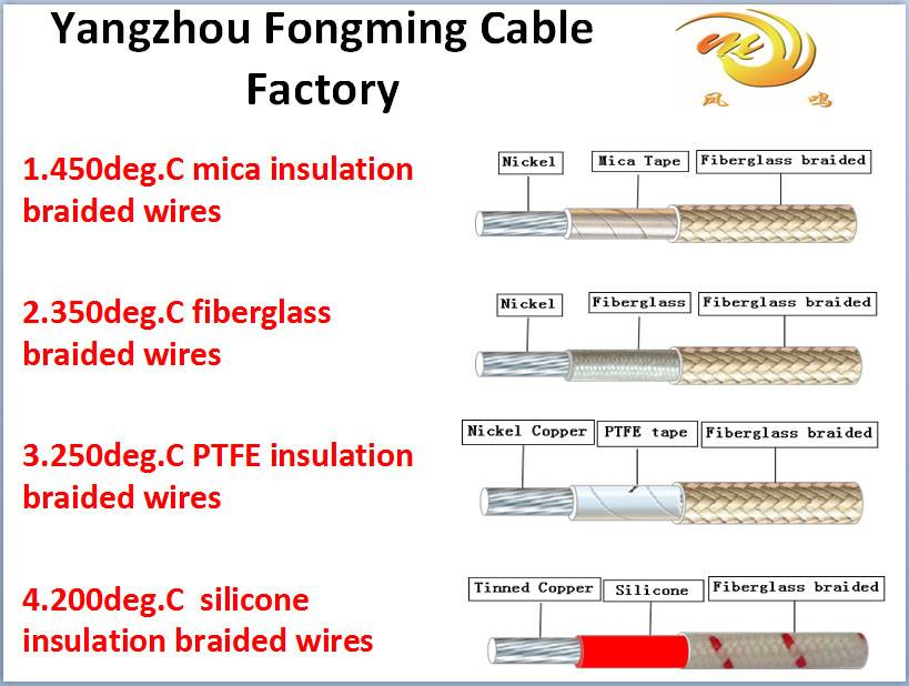 Fiberglass braided mica insulation electric wires