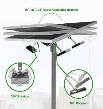 10000LM 825WH Solar LED street light Astro