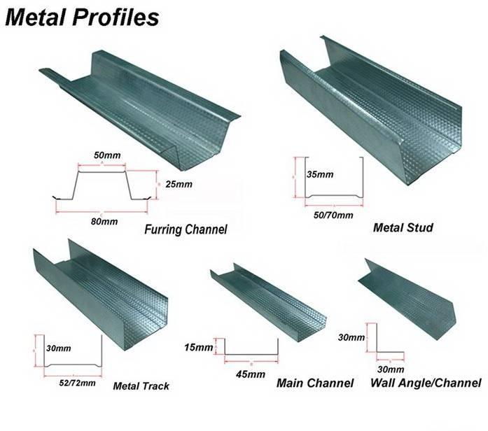 metal profile