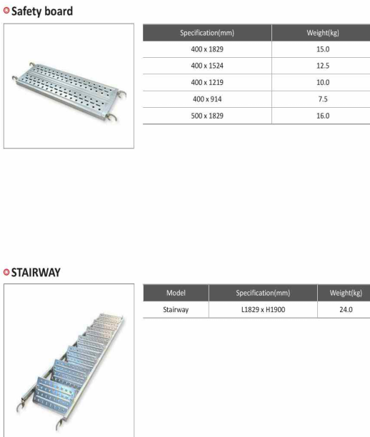 Safety board use in System Scaffolding