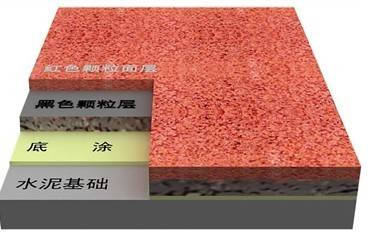 epdm rubber granules for sports construction