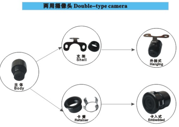 Interchangeable(embeded or hung)car camera