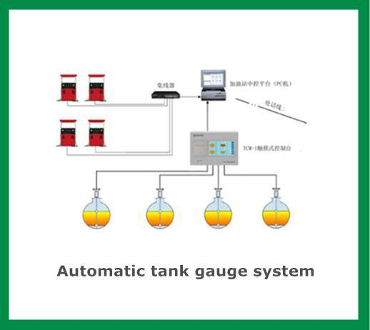 Automatic tank gauge system solution ATG for fuel filling stations