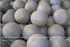 mining forged grinding ball