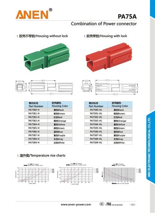 ANEN Combination of Powr connectors