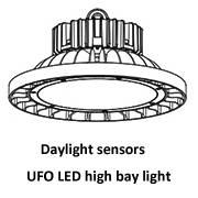 Daylight Sensors UFO LED High Bay Lights 100W, 150W, 200W