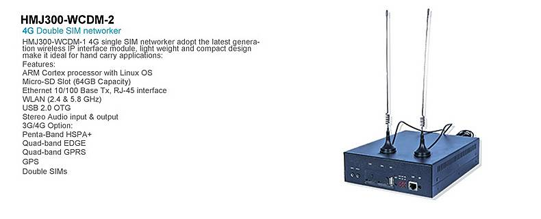 Bestseller HD Camera Mount HD Video Transmitter