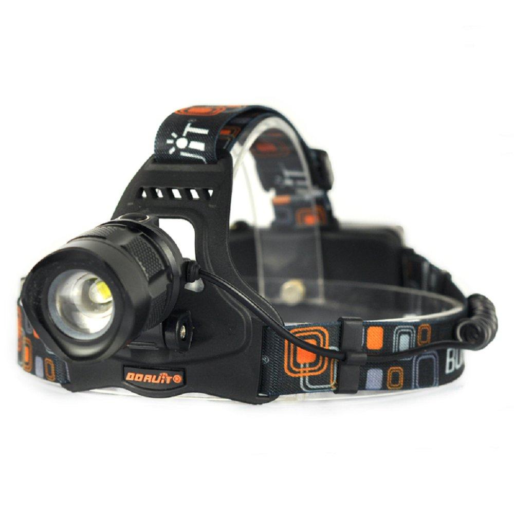 LED Headlamp RJ-2157
