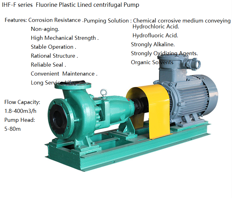 acid alkaline solution Pump