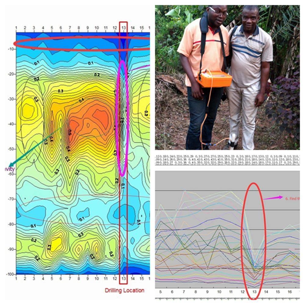 PQWT-W100 Multifunctional Underground Water Detector 100 Meters
