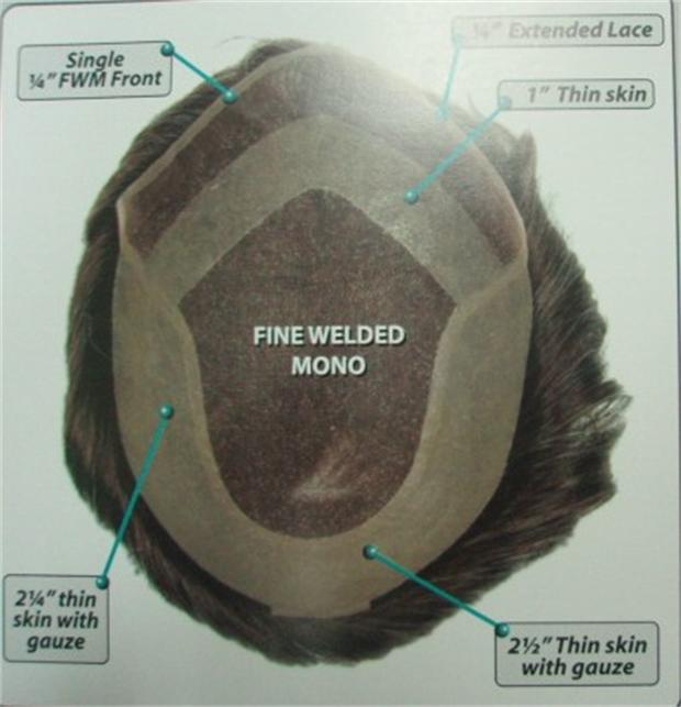 Human Hair Fine Welded Mono Base Men's Toupee