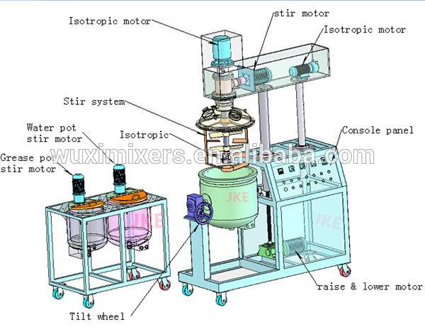 150 Litre Vacuum Emulsifying Homogenizer Mixer Peanut Butter Making Machine