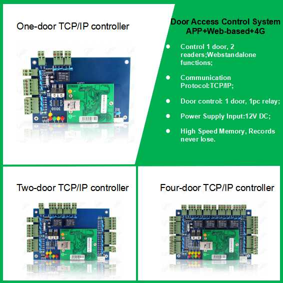 4 doors TCP/IP access control system