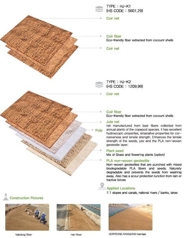 Coir Vegetation mats
