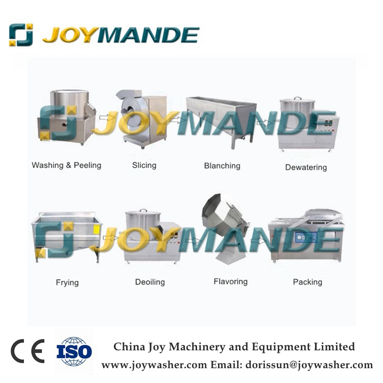 Industrial Potato Chips French Fries Plantain Chips Making Machine Production Line