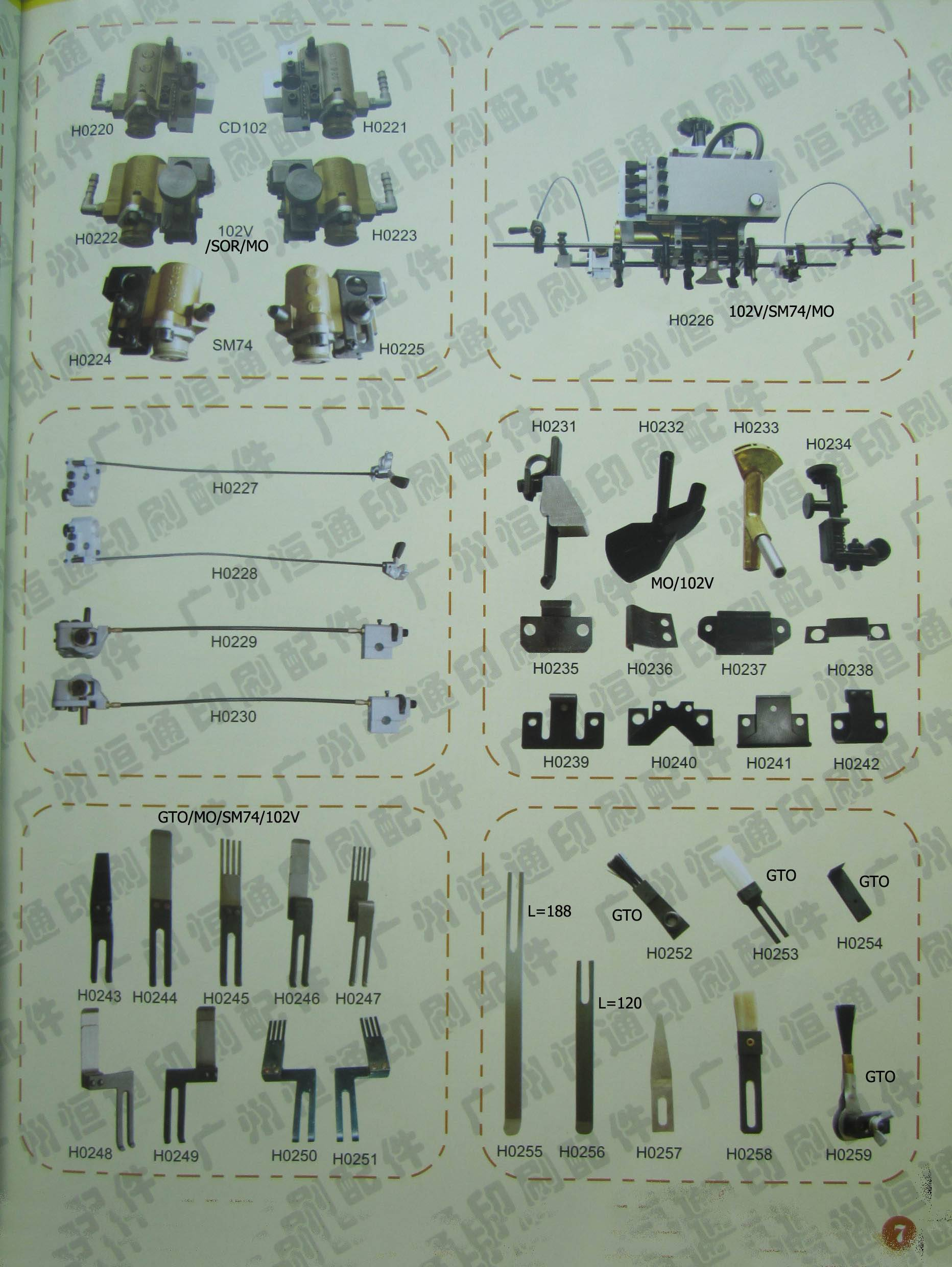Durable Heidelberg spare parts