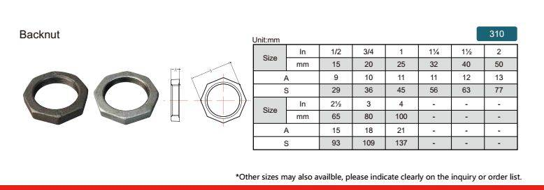 China malleable iron pipe fitting Backnut-310 with high quality and proper price