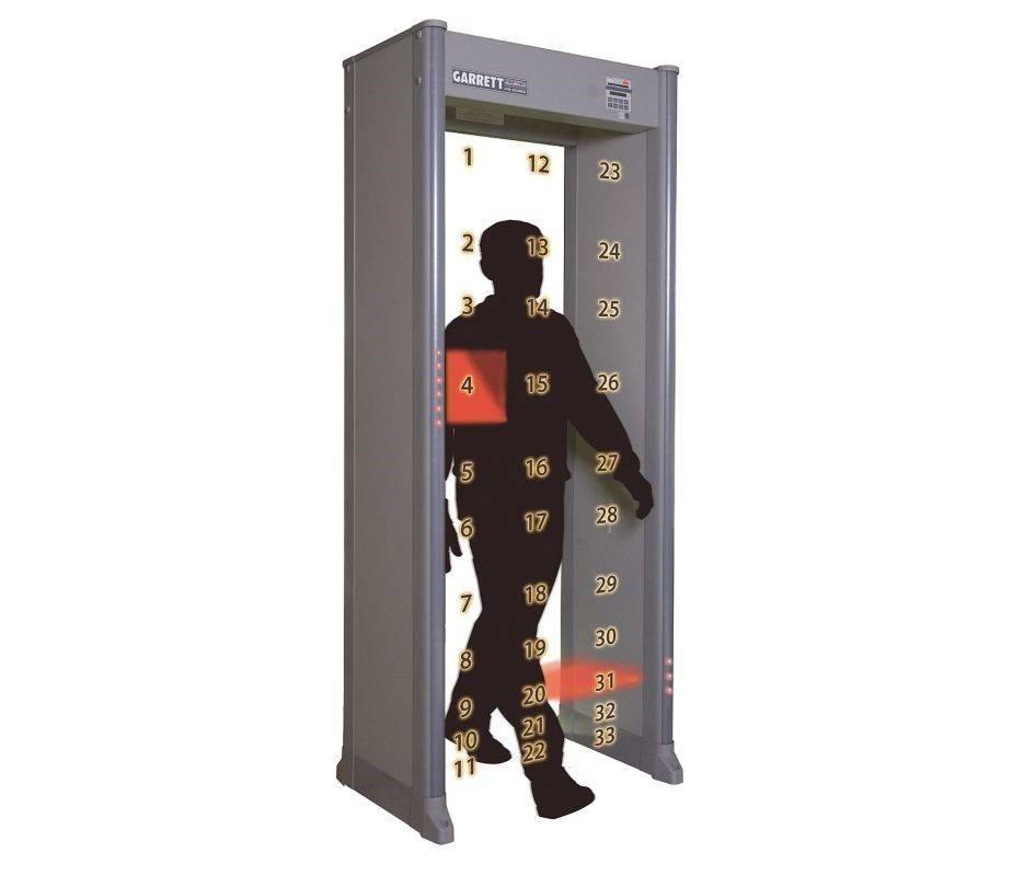 Garrett PD6500i Walk-Through Metal Detector -33 zone NEW !!! Color Beige