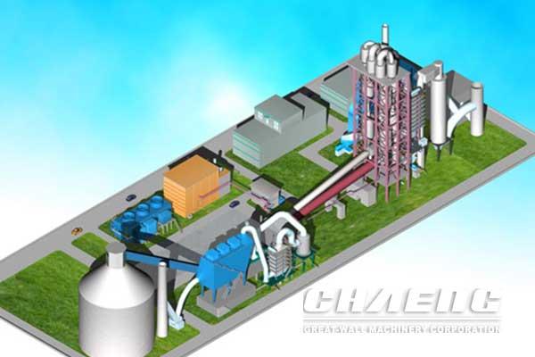 mini cement plant--300TPD cement plant