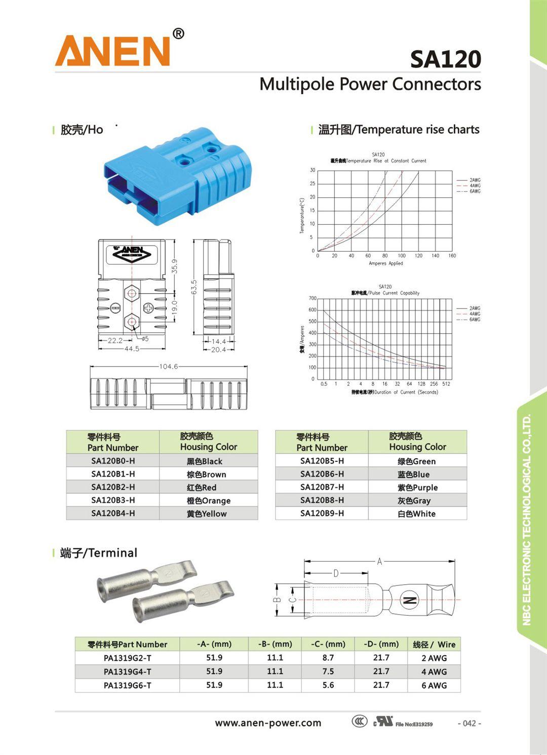 Anen 50A 600V Power Connector