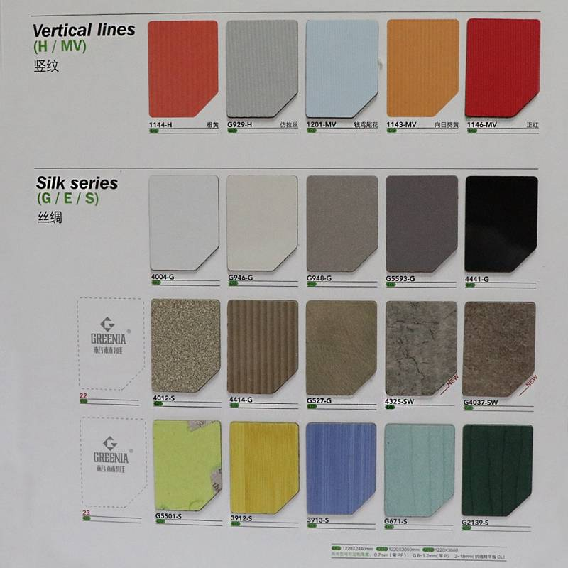 Laminated plywood/custom countertops/formica colors