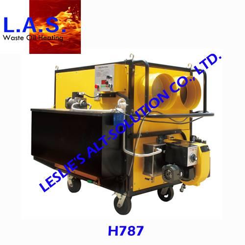 CE Room Warm Air Heater Furnace H787 for Workshop Garage Showroom Farm Greenhouse